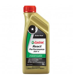 Castrol React Performance...